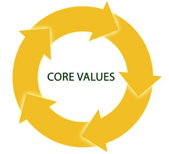 core-values-
